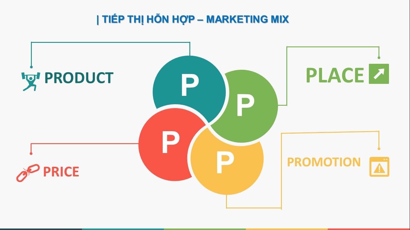 Chiến lược marketing của Oppo: mô hình 4P là gì?