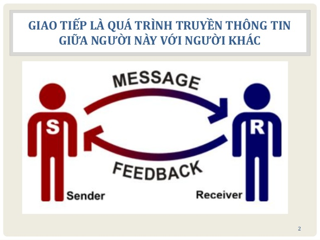 communication là gì?