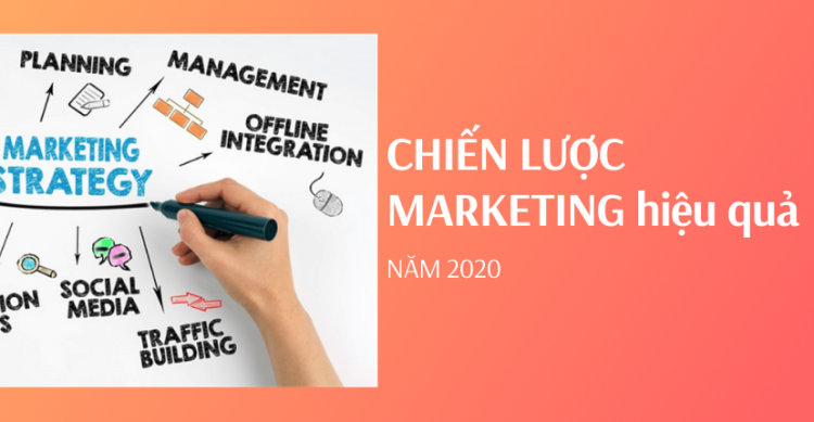 chien luoc marketing 20 10